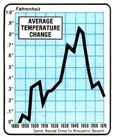 cooling-graphique