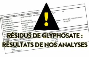 analyses glyphosate